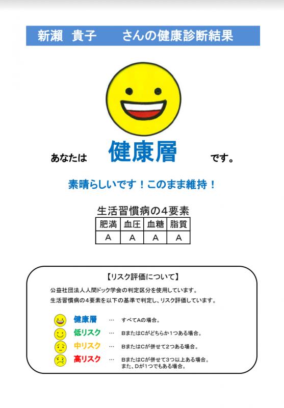 『ヘルスケア通信』リニューアル!☆彡